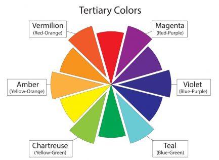 رنگ ها در طراحی داخلی